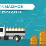 Precio gas LP en el Estado de México del 10 al 16 de octubre Foto: Especial